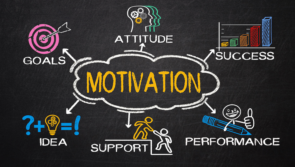 shema-motivation-d-equipe